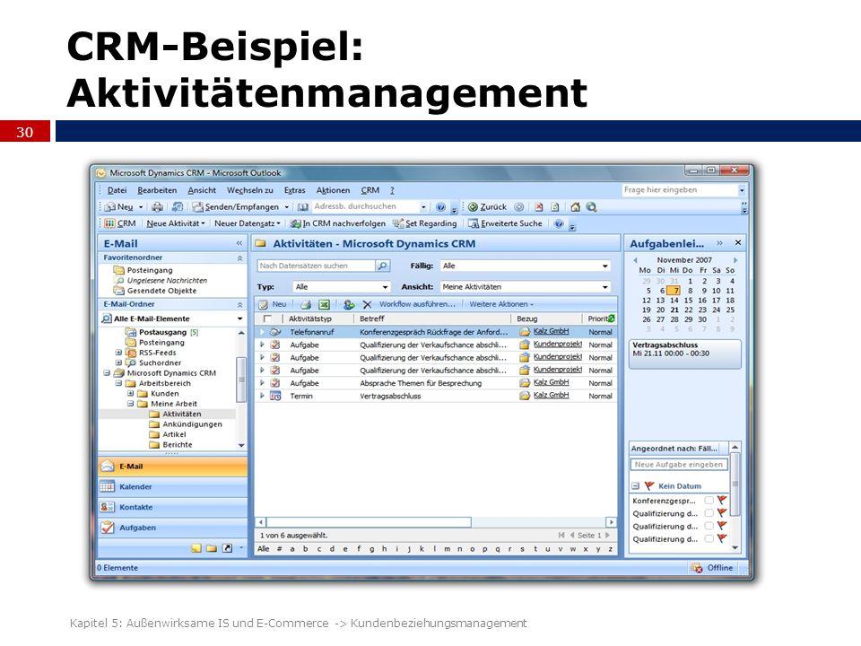 CRM-Beispiel: Aktivitätenmanagement 30 Kapitel 5: Außenwirksame IS und E-Commerce -> Kundenbeziehungsmanagement