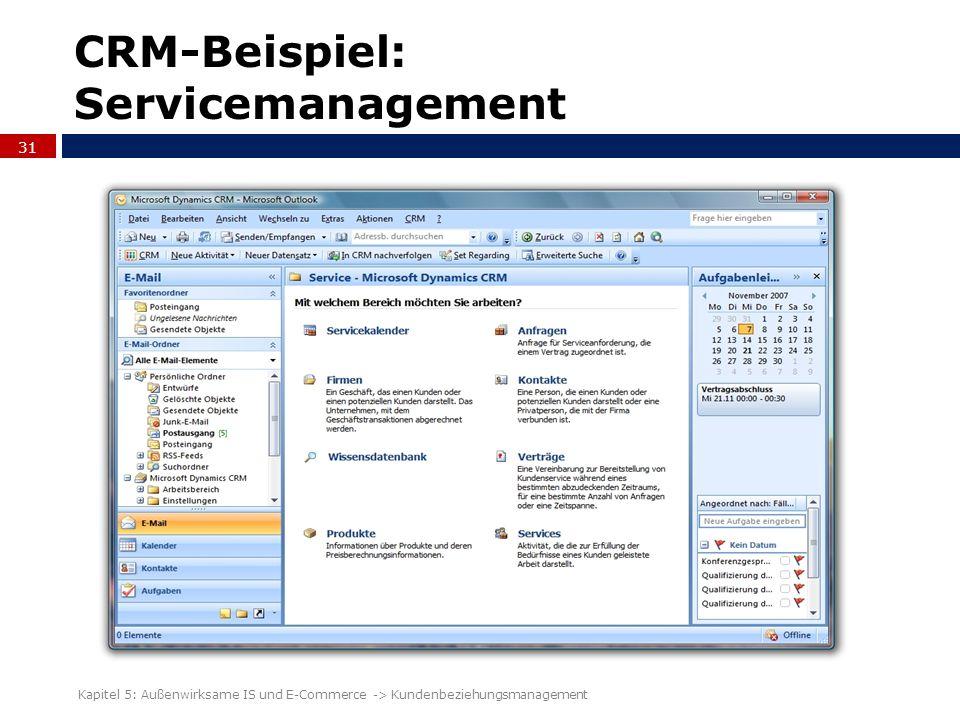 CRM-Beispiel: Servicemanagement 31 Kapitel 5: Außenwirksame IS und E-Commerce -> Kundenbeziehungsmanagement