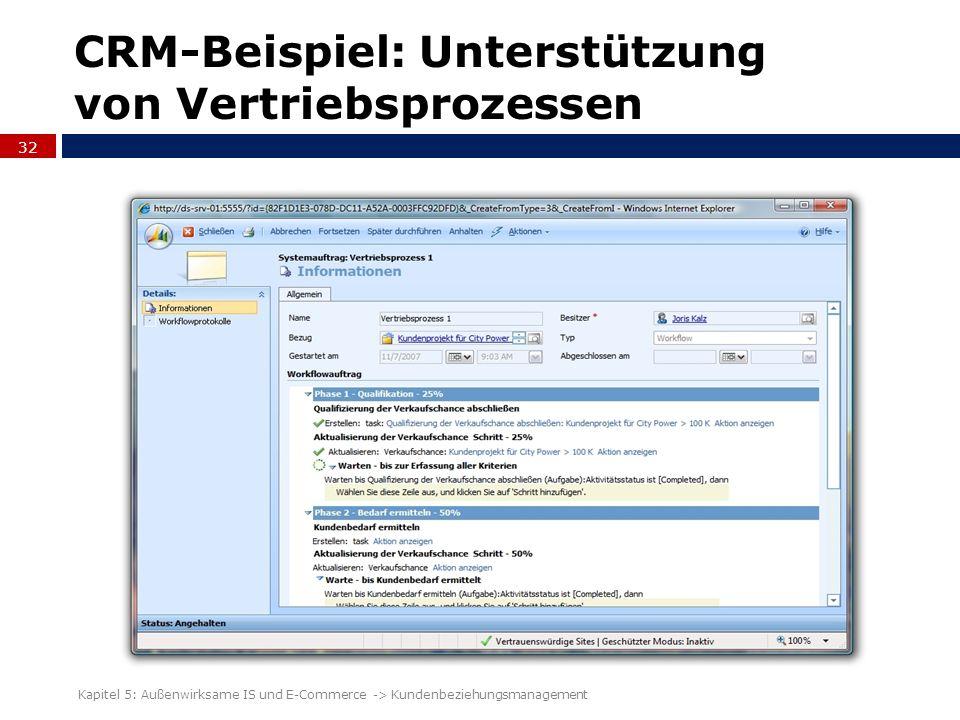 CRM-Beispiel: Unterstützung von Vertriebsprozessen 32 Kapitel 5: Außenwirksame IS und E-Commerce -> Kundenbeziehungsmanagement