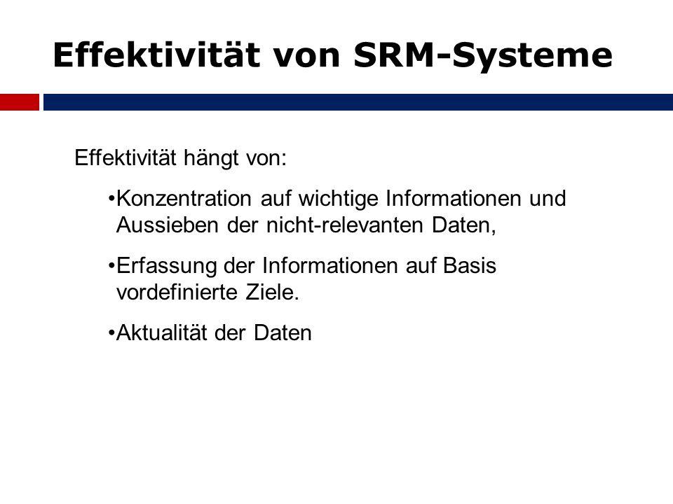 Effektivität von SRM-Systeme Effektivität hängt von: Konzentration auf wichtige Informationen und Aussieben der nicht-relevanten Daten, Erfassung der