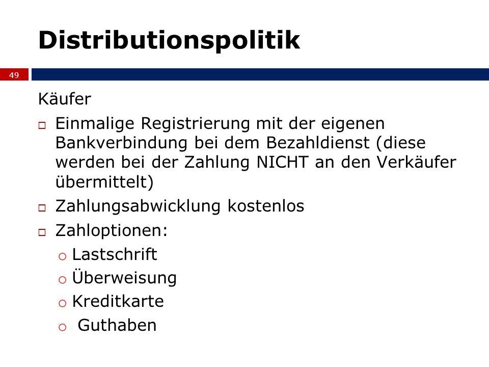 Distributionspolitik Käufer Einmalige Registrierung mit der eigenen Bankverbindung bei dem Bezahldienst (diese werden bei der Zahlung NICHT an den Ver