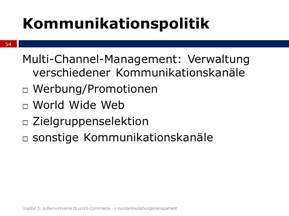 54 Multi-Channel-Management: Verwaltung verschiedener Kommunikationskanäle Werbung/Promotionen World Wide Web Zielgruppenselektion sonstige Kommunikat