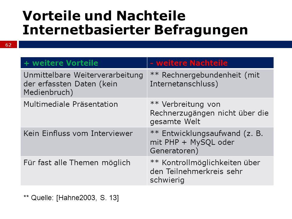 62 + weitere Vorteile- weitere Nachteile Unmittelbare Weiterverarbeitung der erfassten Daten (kein Medienbruch) ** Rechnergebundenheit (mit Internetan