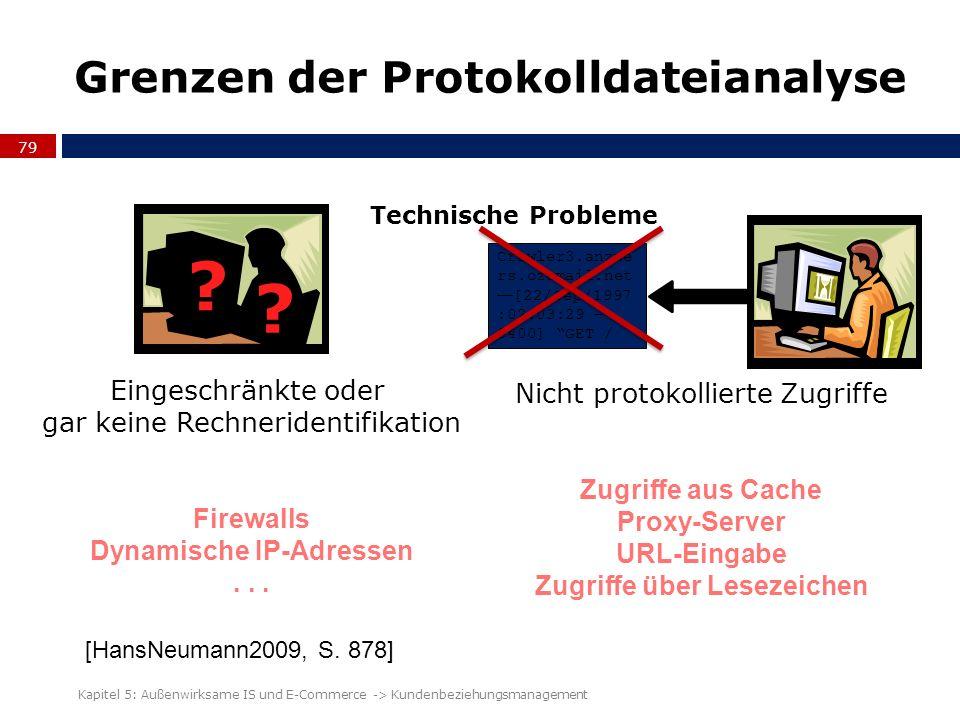 Grenzen der Protokolldateianalyse 79 Kapitel 5: Außenwirksame IS und E-Commerce -> Kundenbeziehungsmanagement Eingeschränkte oder gar keine Rechneride