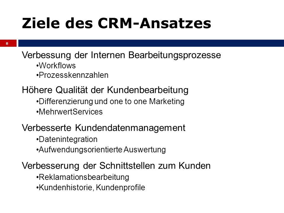 Ziele des CRM-Ansatzes Verbessung der Internen Bearbeitungsprozesse Workflows Prozesskennzahlen Höhere Qualität der Kundenbearbeitung Differenzierung