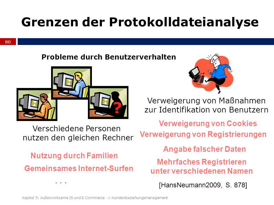 Grenzen der Protokolldateianalyse 80 Kapitel 5: Außenwirksame IS und E-Commerce -> Kundenbeziehungsmanagement Verschiedene Personen nutzen den gleiche