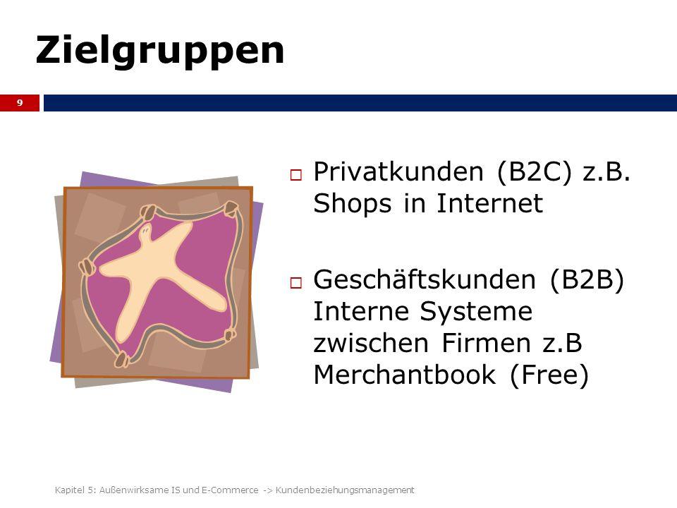 Zielgruppen Privatkunden (B2C) z.B. Shops in Internet Geschäftskunden (B2B) Interne Systeme zwischen Firmen z.B Merchantbook (Free) Kapitel 5: Außenwi
