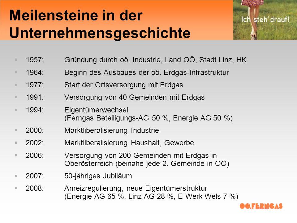 1957:Gründung durch oö. Industrie, Land OÖ, Stadt Linz, HK 1964:Beginn des Ausbaues der oö.