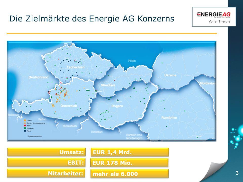 3 Die Zielmärkte des Energie AG Konzerns Umsatz:EUR 1,4 Mrd.EUR 178 Mio.EBIT:mehr als 6.000Mitarbeiter: