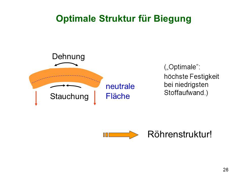 26 Optimale Struktur für Biegung Röhrenstruktur! Dehnung Stauchung neutrale Fläche (Optimale: höchste Festigkeit bei niedrigsten Stoffaufwand.)