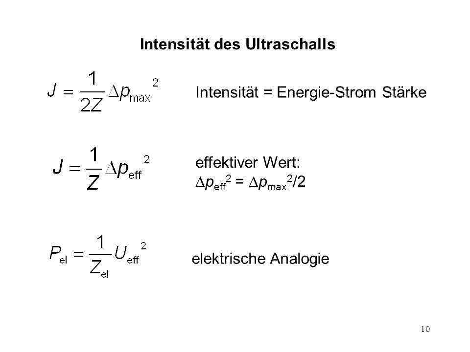 10 Intensität des Ultraschalls Intensität = Energie-Strom Stärke elektrische Analogie effektiver Wert: p eff 2 = p max 2 /2