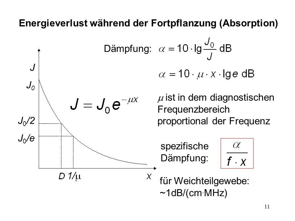 11 Energieverlust während der Fortpflanzung (Absorption) Dämpfung: ist in dem diagnostischen Frequenzbereich proportional der Frequenz spezifische Däm