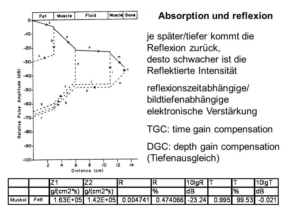 16 TGC: time gain compensation DGC: depth gain compensation (Tiefenausgleich) je später/tiefer kommt die Reflexion zurück, desto schwacher ist die Ref