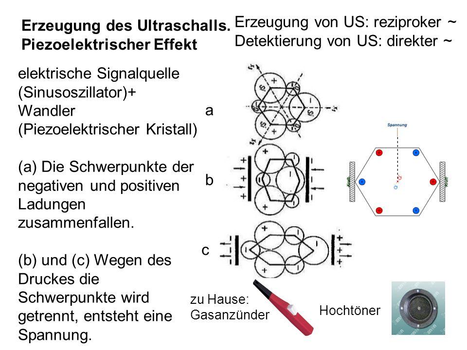 17 Erzeugung des Ultraschalls. Piezoelektrischer Effekt elektrische Signalquelle (Sinusoszillator)+ Wandler (Piezoelektrischer Kristall) (a) Die Schwe