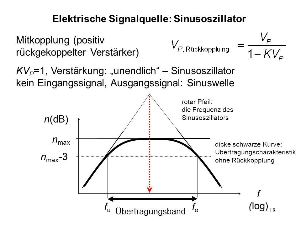 18 Elektrische Signalquelle: Sinusoszillator Mitkopplung (positiv rückgekoppelter Verstärker) KV P =1, Verstärkung: unendlich – Sinusoszillator kein E