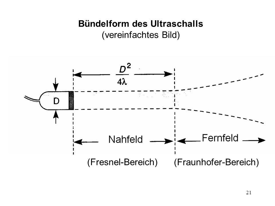 21 (Fresnel-Bereich) (Fraunhofer-Bereich) Bündelform des Ultraschalls (vereinfachtes Bild)