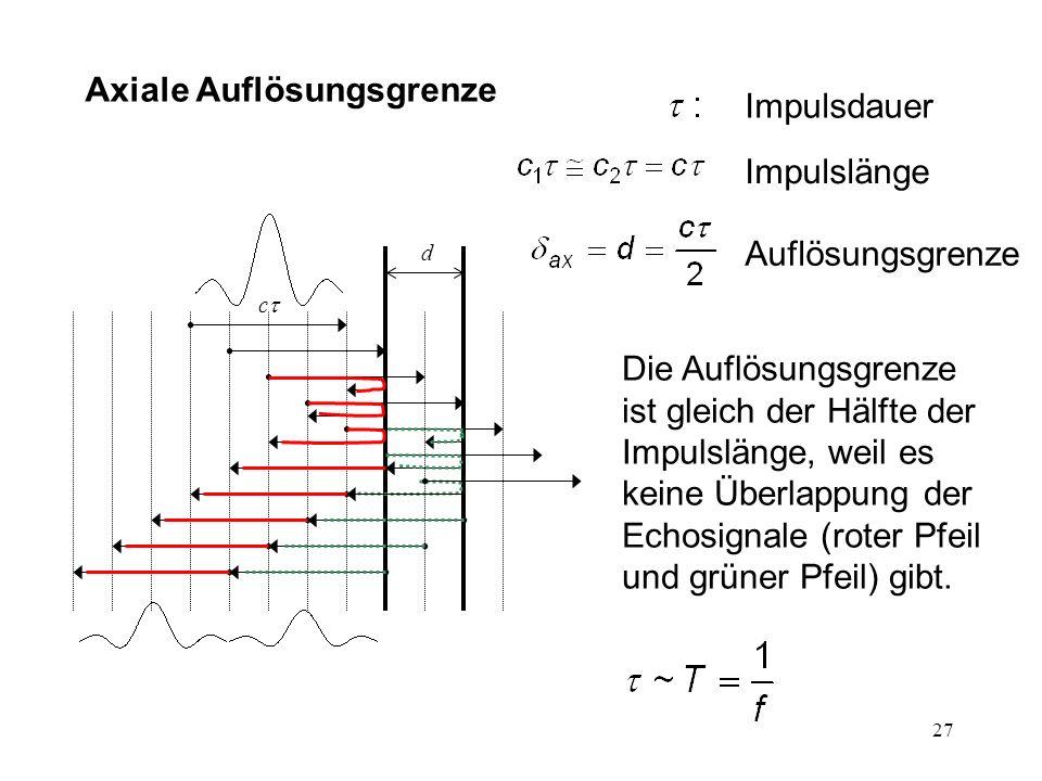 27 Axiale Auflösungsgrenze c d Impulslänge Auflösungsgrenze Die Auflösungsgrenze ist gleich der Hälfte der Impulslänge, weil es keine Überlappung der