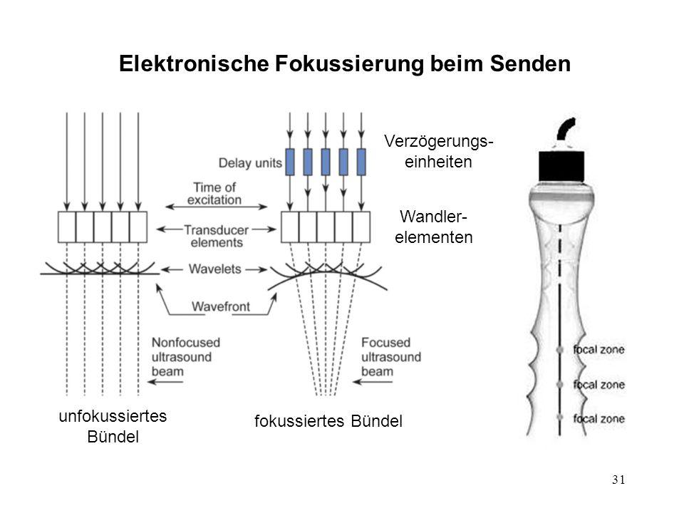 31 Elektronische Fokussierung beim Senden unfokussiertes Bündel fokussiertes Bündel Verzögerungs- einheiten Wandler- elementen