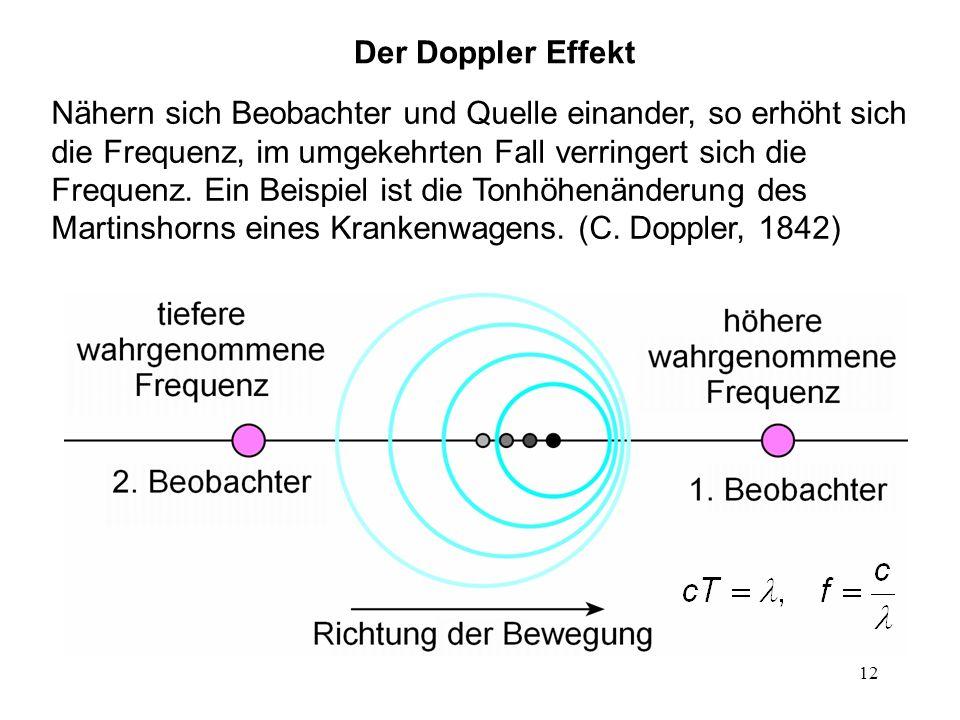 12 Der Doppler Effekt Nähern sich Beobachter und Quelle einander, so erhöht sich die Frequenz, im umgekehrten Fall verringert sich die Frequenz. Ein B