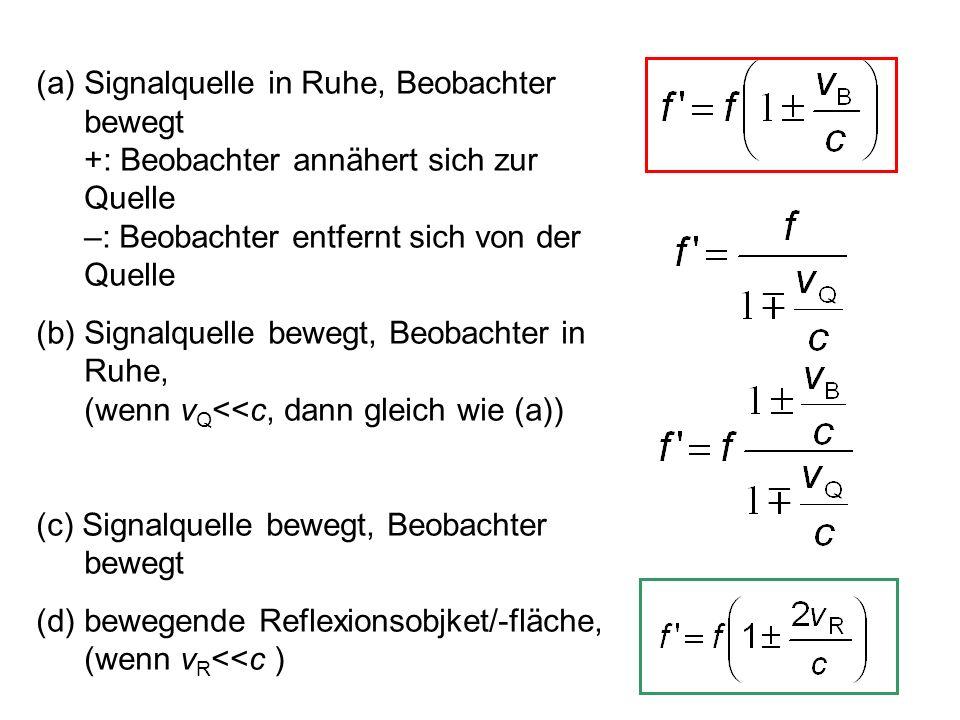13 (a) Signalquelle in Ruhe, Beobachter bewegt +: Beobachter annähert sich zur Quelle –: Beobachter entfernt sich von der Quelle (b) Signalquelle bewe