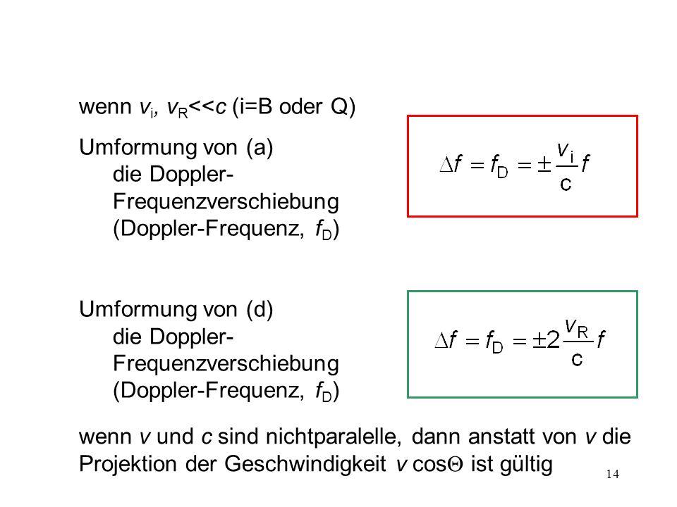14 wenn v i, v R <<c (i=B oder Q) Umformung von (a) die Doppler- Frequenzverschiebung (Doppler-Frequenz, f D ) Umformung von (d) die Doppler- Frequenz