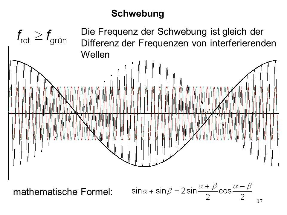 17 Schwebung Die Frequenz der Schwebung ist gleich der Differenz der Frequenzen von interferierenden Wellen mathematische Formel: