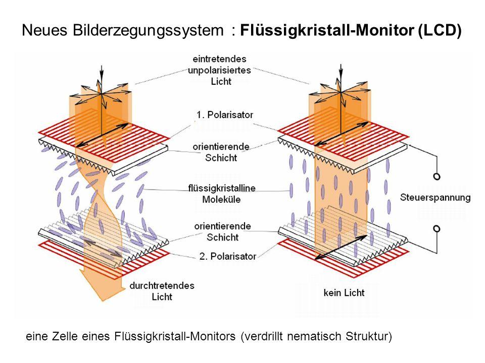 3 Neues Bilderzegungssystem : Flüssigkristall-Monitor (LCD) eine Zelle eines Flüssigkristall-Monitors (verdrillt nematisch Struktur)