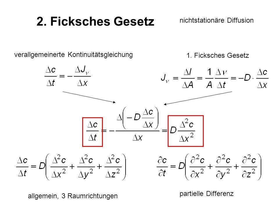2. Ficksches Gesetz nichtstationäre Diffusion 1. Ficksches Gesetz verallgemeinerte Kontinuitätsgleichung allgemein, 3 Raumrichtungen partielle Differe