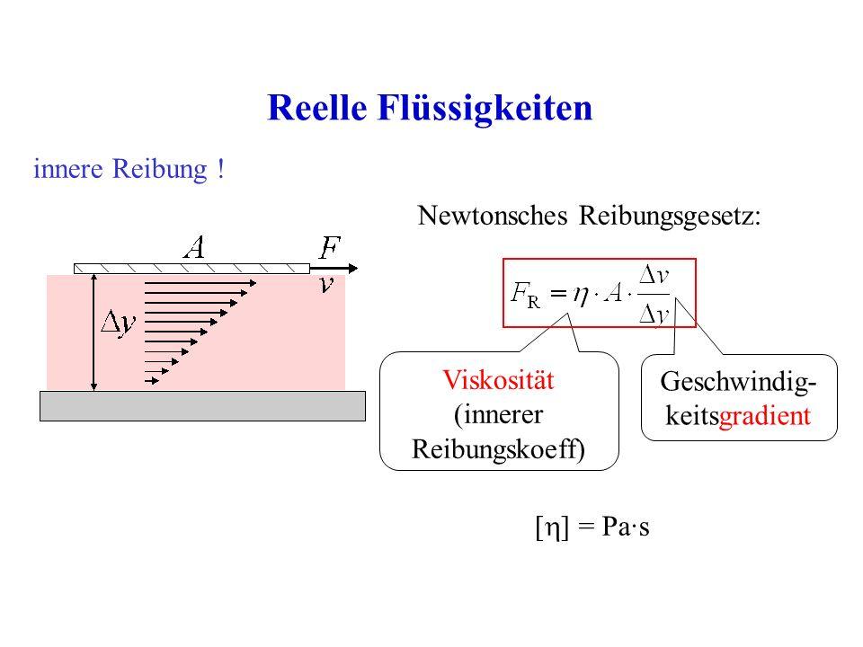 Reelle Flüssigkeiten innere Reibung ! Newtonsches Reibungsgesetz: Geschwindig- keitsgradient Viskosität (innerer Reibungskoeff) [ ] = Pa·s