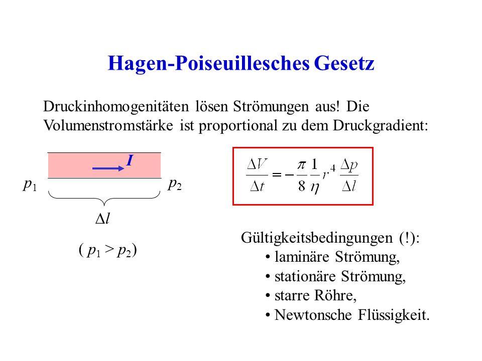 Hagen-Poiseuillesches Gesetz Druckinhomogenitäten lösen Strömungen aus! Die Volumenstromstärke ist proportional zu dem Druckgradient: l p1p1 p2p2 I (