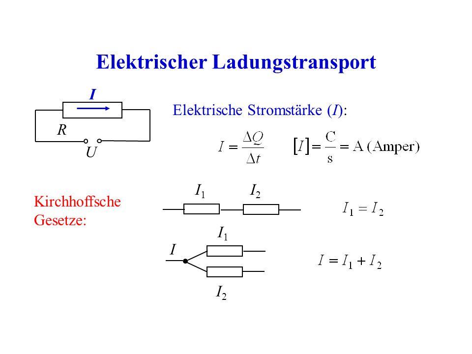 Elektrischer Ladungstransport U R I Elektrische Stromstärke (I): Kirchhoffsche Gesetze: I1I1 I2I2 I1I1 I2I2 I
