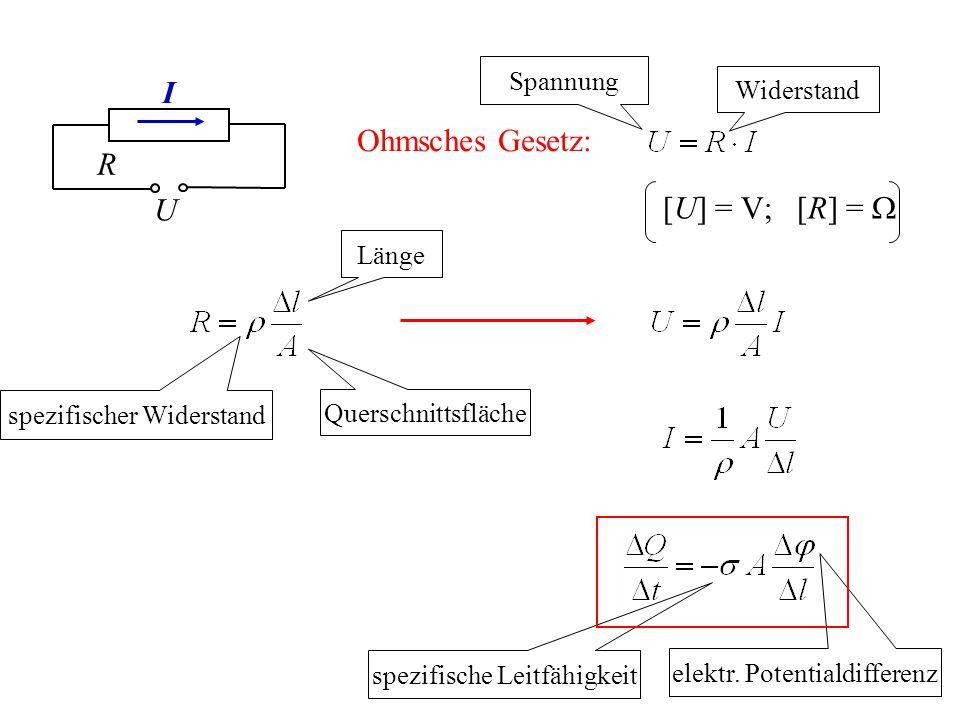 elektr. Potentialdifferenz spezifische Leitfähigkeit U R I Ohmsches Gesetz: [U] = V; [R] = Widerstand Spannung spezifischer Widerstand Länge Querschni