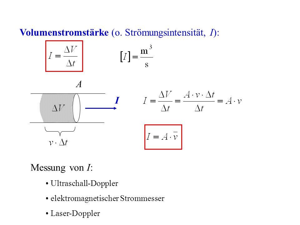 Volumenstromstärke (o. Strömungsintensität, I): I A Messung von I: Ultraschall-Doppler elektromagnetischer Strommesser Laser-Doppler