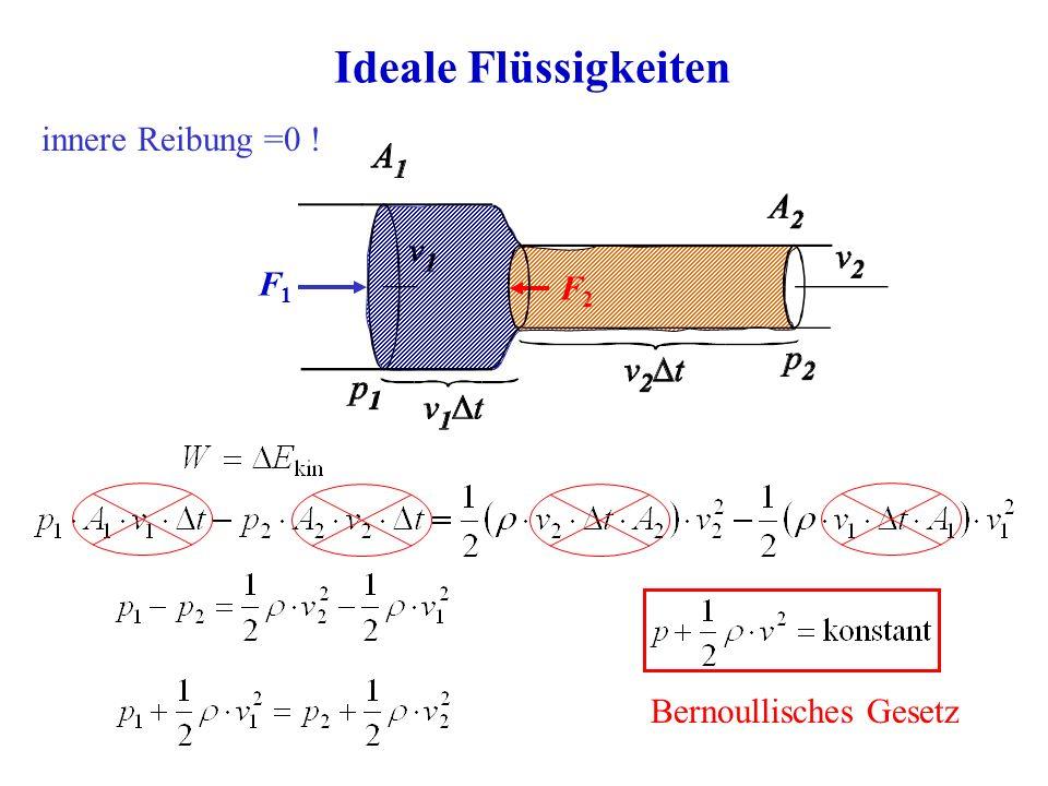 Ideale Flüssigkeiten innere Reibung =0 ! F1F1 F2F2 Bernoullisches Gesetz