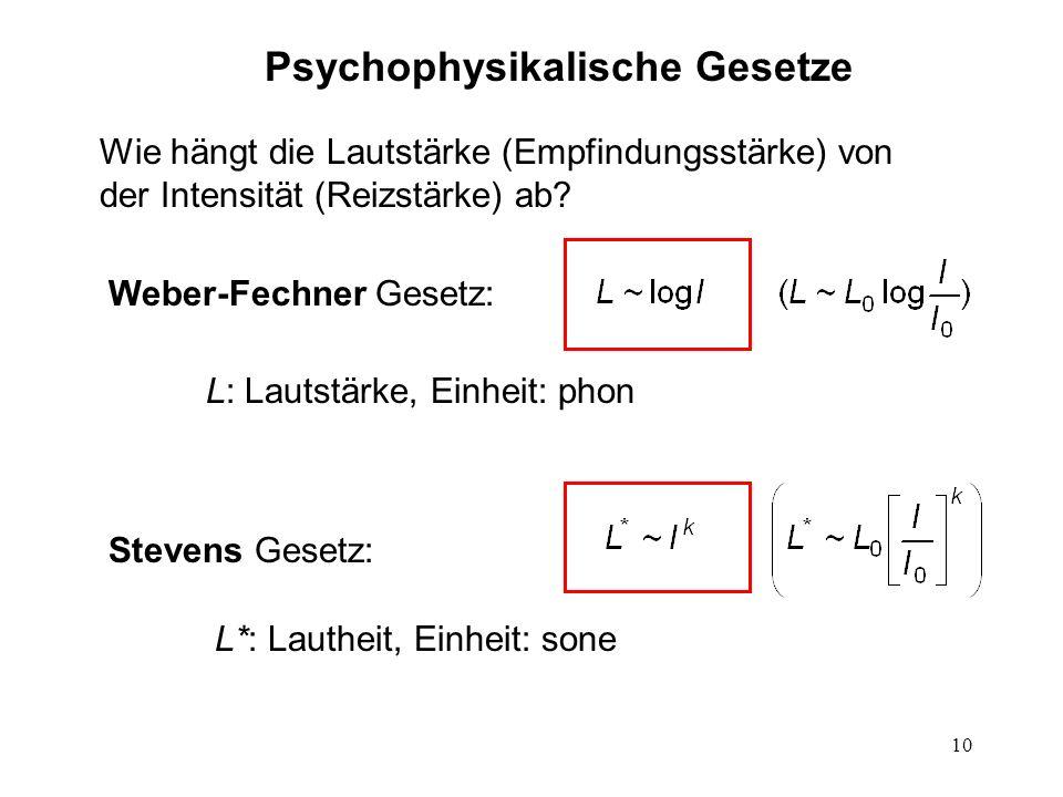 10 Weber-Fechner Gesetz: Psychophysikalische Gesetze Wie hängt die Lautstärke (Empfindungsstärke) von der Intensität (Reizstärke) ab? Stevens Gesetz: