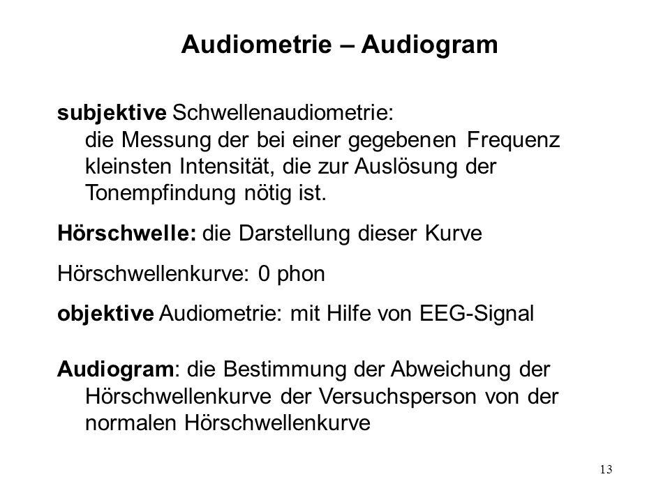 13 Audiometrie – Audiogram subjektive Schwellenaudiometrie: die Messung der bei einer gegebenen Frequenz kleinsten Intensität, die zur Auslösung der T