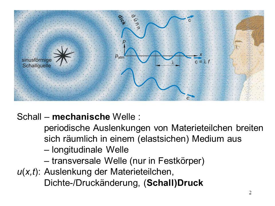2 Schall – mechanische Welle : periodische Auslenkungen von Materieteilchen breiten sich räumlich in einem (elastsichen) Medium aus – longitudinale We