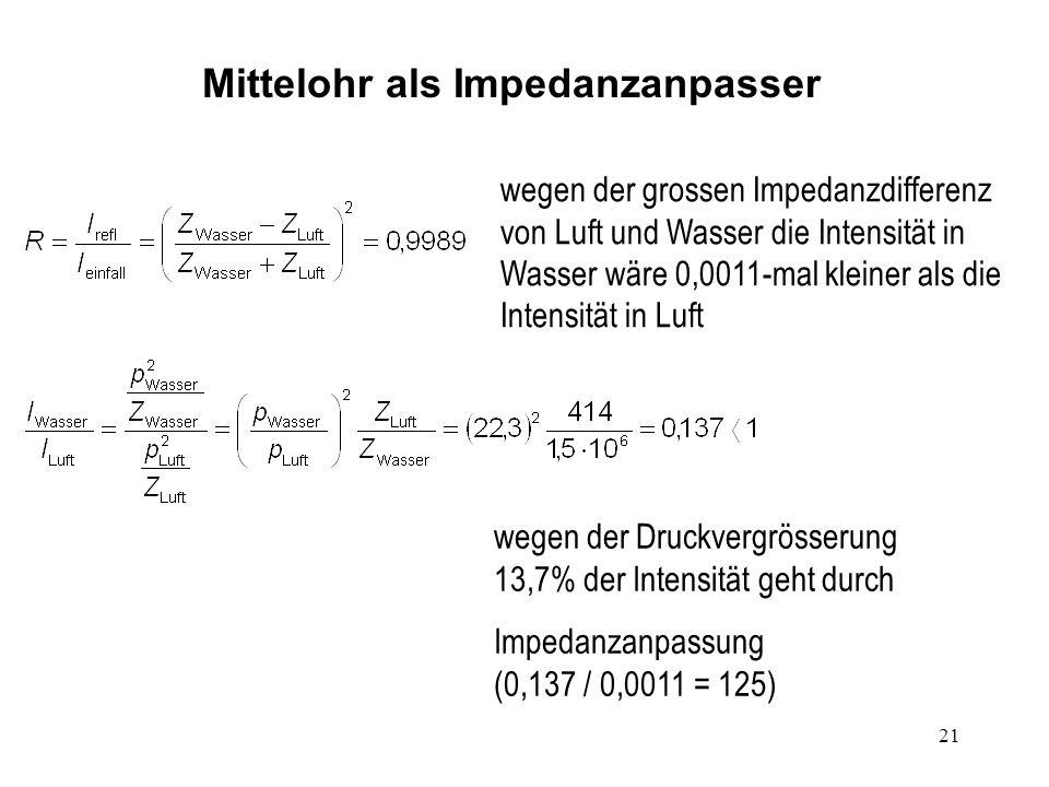 21 Mittelohr als Impedanzanpasser wegen der grossen Impedanzdifferenz von Luft und Wasser die Intensität in Wasser wäre 0,0011-mal kleiner als die Int