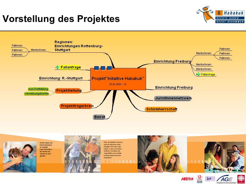 Vorstellung des Projektes