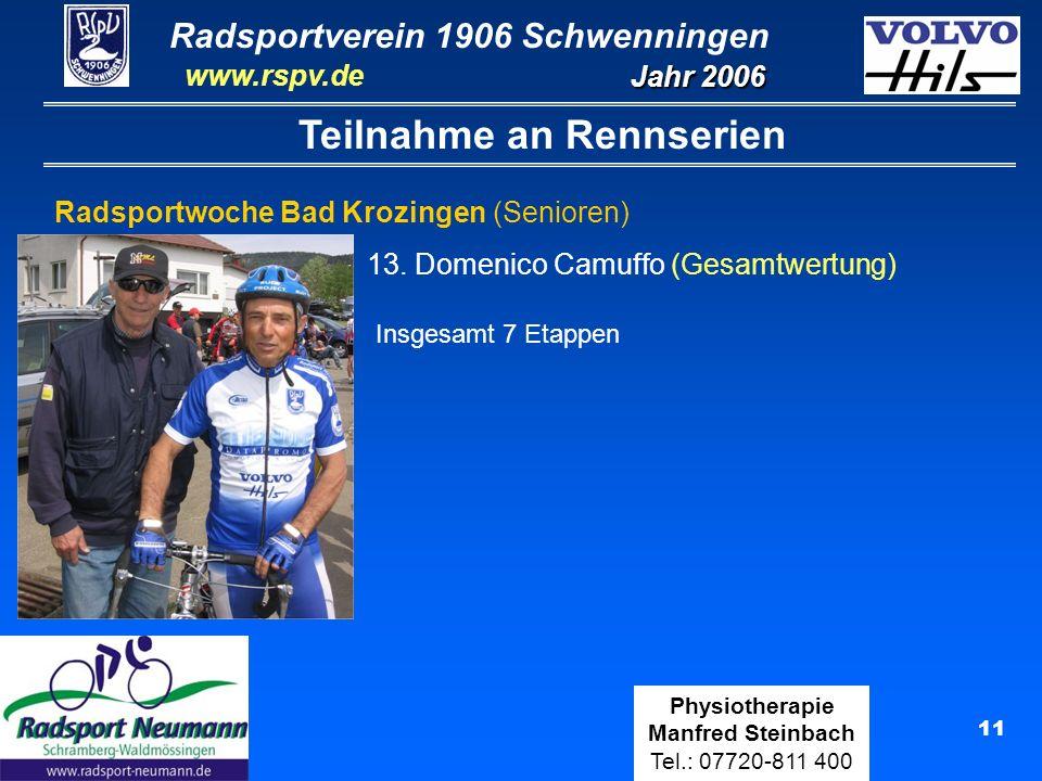 Radsportverein 1906 Schwenningen Jahr 2006 www.rspv.de Physiotherapie Manfred Steinbach Tel.: 07720-811 400 12 LBS-Cup (Frauen) Christine Müller (30.)Katharina Theinert (20.) Mannschaft: Team Albstadt-Belenus