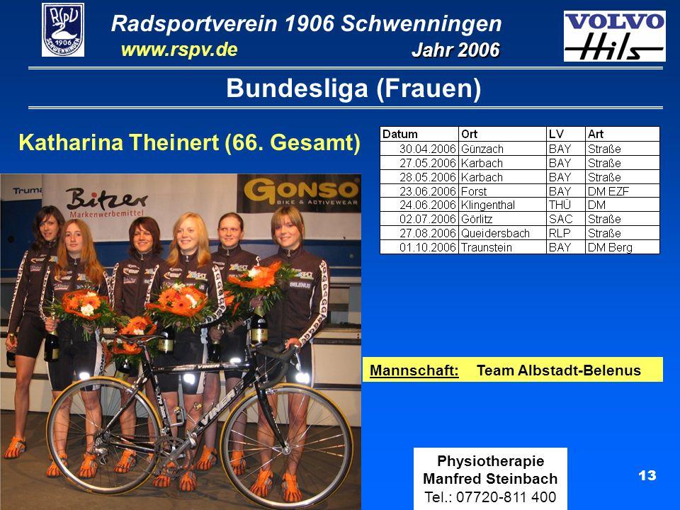 Radsportverein 1906 Schwenningen Jahr 2006 www.rspv.de Physiotherapie Manfred Steinbach Tel.: 07720-811 400 14 Bezirksmeisterschaft Wilflingen (13.Mai 2006): Zwei Bezirksmeister: Lucas Fußnegger (Schüler)Rudi Graf (Senioren)