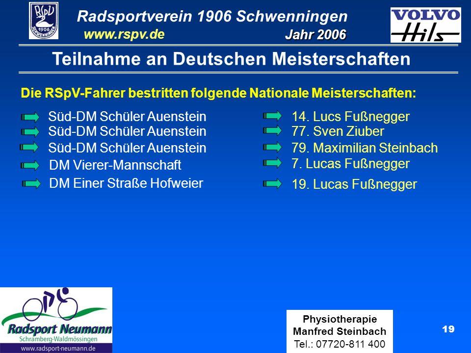 Radsportverein 1906 Schwenningen Jahr 2006 www.rspv.de Physiotherapie Manfred Steinbach Tel.: 07720-811 400 20 Sandra Steinbach U11w (9 Rennen) 8 Platzierungen unter den ersten 10 2 x 3.: in Merdingen und Geislingen 3 x 4.: in Wyhl, Reute, Öschelbronn Ergebnisse 3 x 2.: in Lustadt, Singen, Diessenhofen