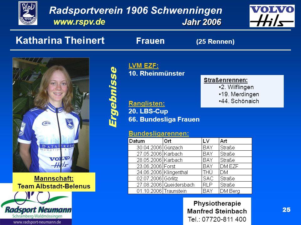 Radsportverein 1906 Schwenningen Jahr 2006 www.rspv.de Physiotherapie Manfred Steinbach Tel.: 07720-811 400 26 Christine MüllerFrauen (15 Rennen) Ergebnisse Ranglisten: 30.