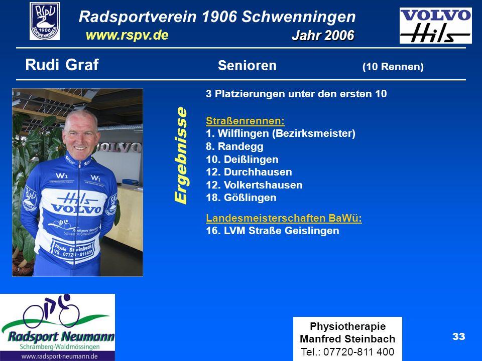 Radsportverein 1906 Schwenningen Jahr 2006 www.rspv.de Physiotherapie Manfred Steinbach Tel.: 07720-811 400 33 Rudi Graf Senioren (10 Rennen) Straßenr