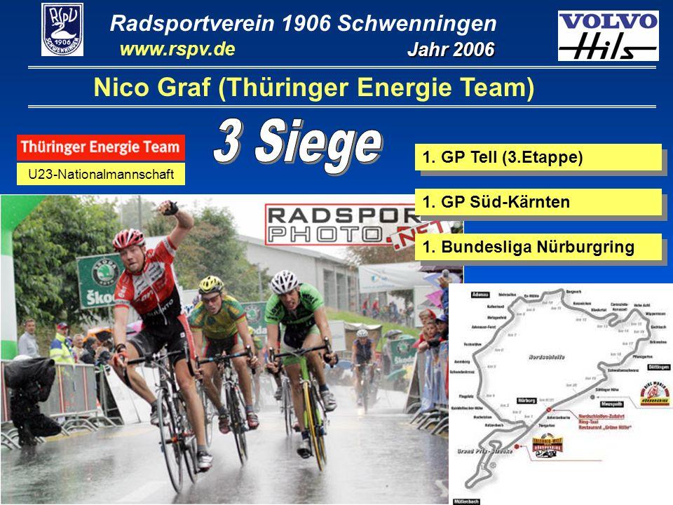 Radsportverein 1906 Schwenningen Jahr 2006 www.rspv.de Physiotherapie Manfred Steinbach Tel.: 07720-811 400 35 Nico Graf (Thüringer Energie Team) U23-