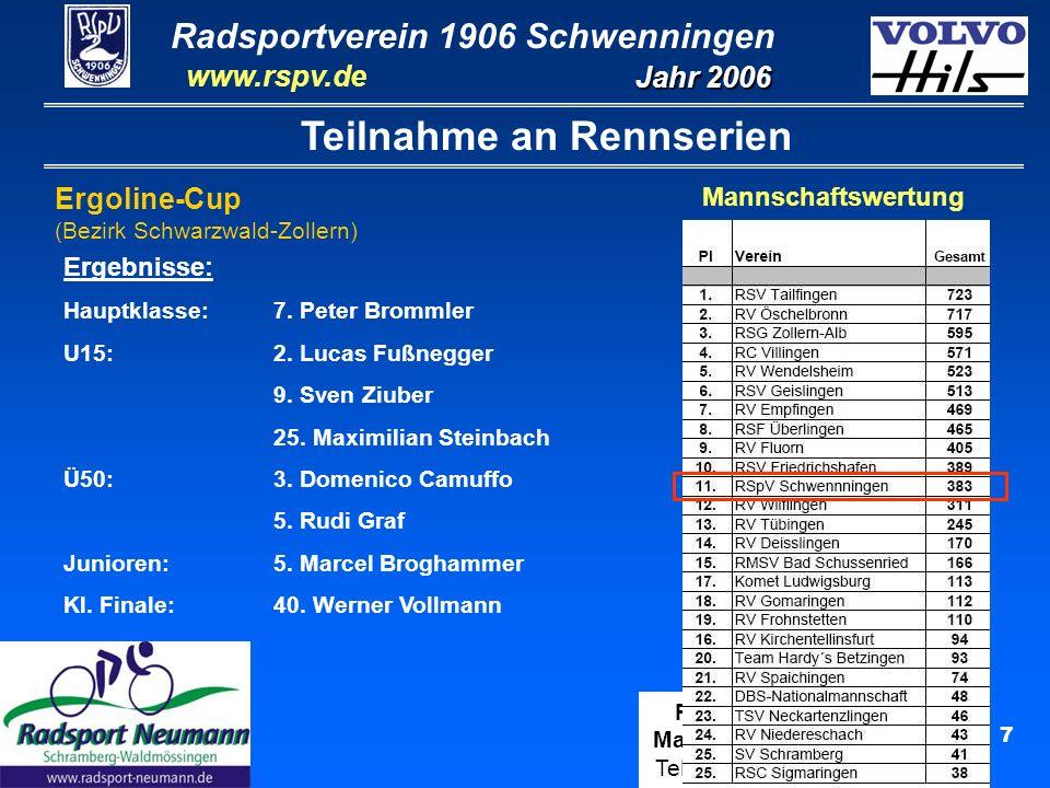 Radsportverein 1906 Schwenningen Jahr 2006 www.rspv.de Physiotherapie Manfred Steinbach Tel.: 07720-811 400 8 Teilnahme an Rennserien Erdgas-Schüler-Cup Landesebene Baden-Württemberg (Qualifikation für WRSV-Auswahl) Schüler U15:4.