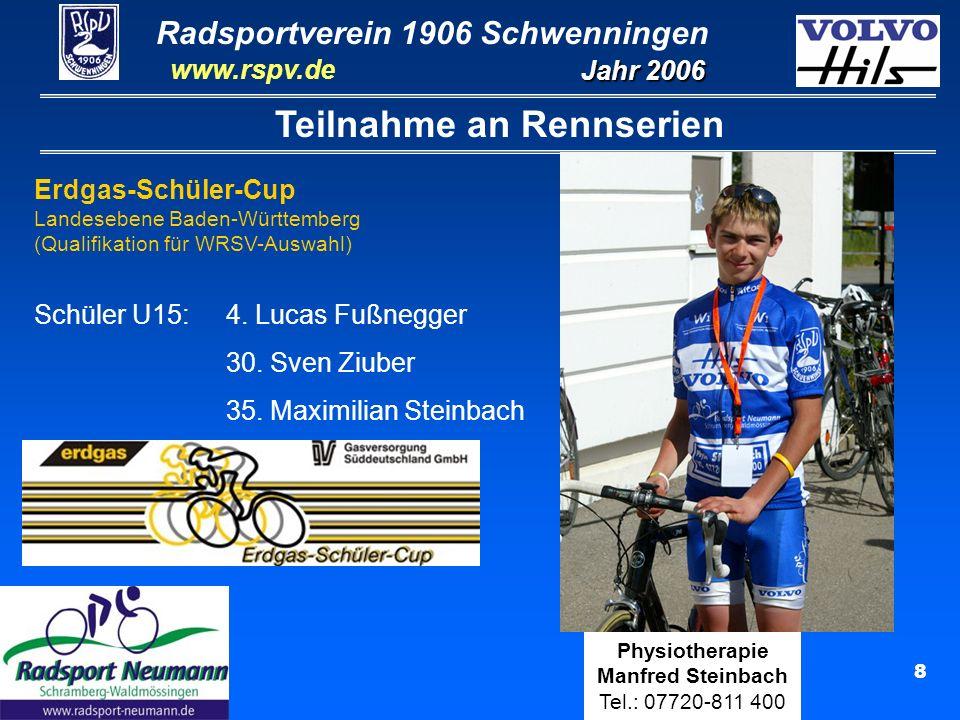 Radsportverein 1906 Schwenningen Jahr 2006 www.rspv.de Physiotherapie Manfred Steinbach Tel.: 07720-811 400 9 Teilnahme an Rennserien LBS Team-Cup (Männer) Männer:20.