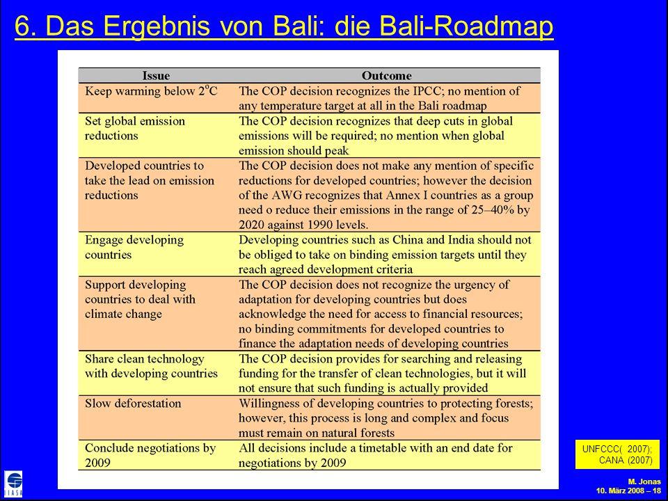 M. Jonas 10. März 2008 – 18 6. Das Ergebnis von Bali: die Bali-Roadmap UNFCCC( 2007); CANA (2007)