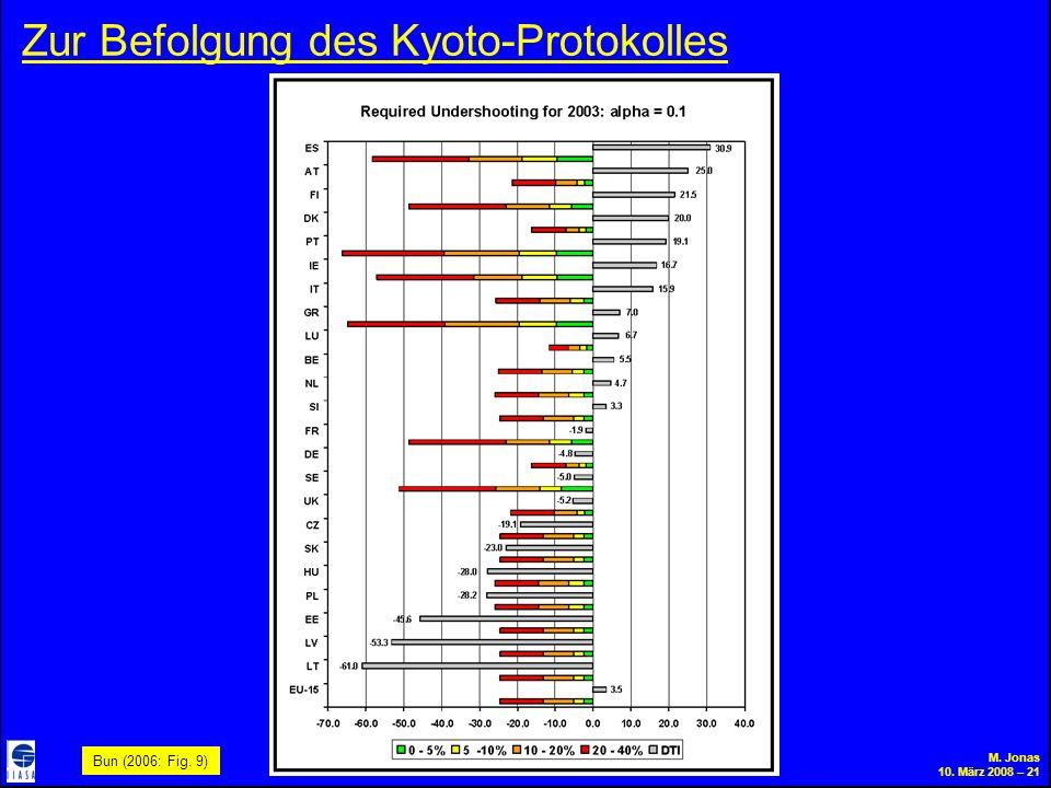 M. Jonas 10. März 2008 – 21 Zur Befolgung des Kyoto-Protokolles Bun (2006: Fig. 9)