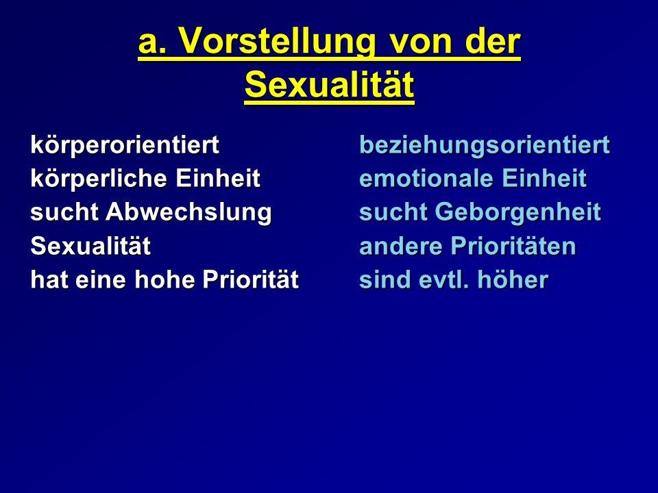 a. Vorstellung von der Sexualität körperorientiert beziehungsorientiert körperliche Einheitemotionale Einheit sucht Abwechslungsucht Geborgenheit Sexu